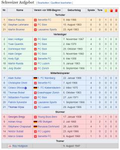 FireShot Capture 185 - Fußball-Weltmeisterschaft 1994_Schweiz – Wikipedia - de.wikipedia.org